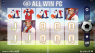 All Win FC Slot Review